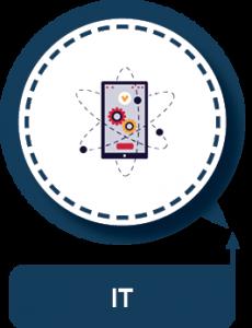 SOS graphic ict